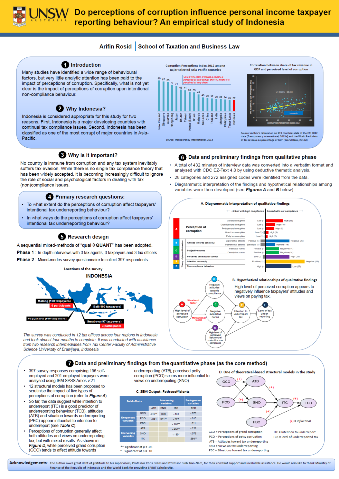 My PhD research poster presentation (September 2015)