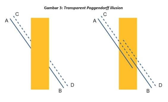 figure-3-transparent-poggendorf