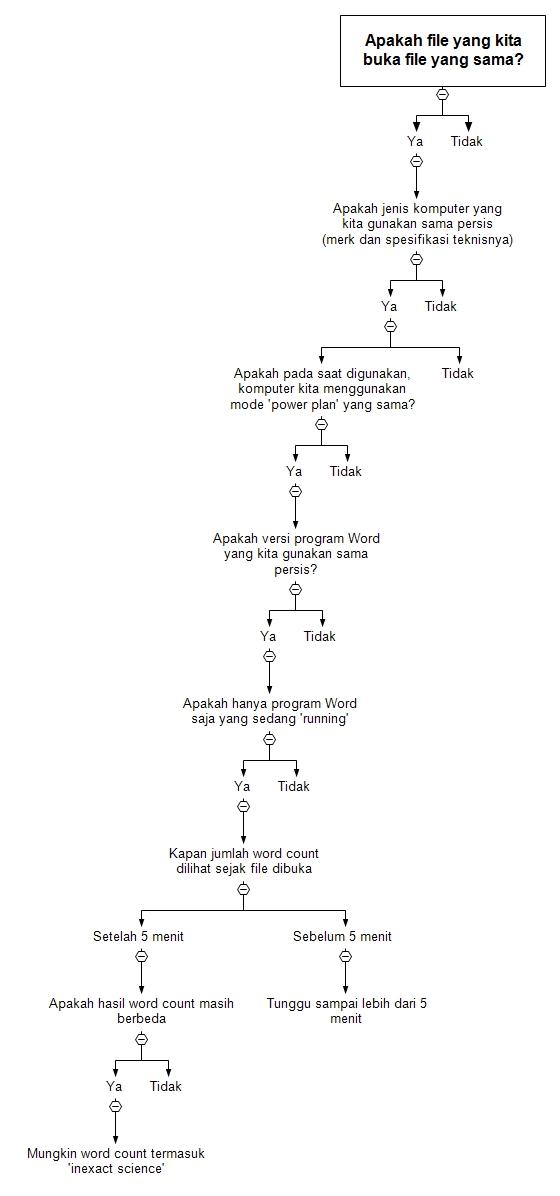 figure-7-application-of-mirat